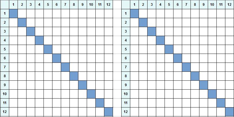 tablica pifagora trenazher s diagonaliju 2 na liste