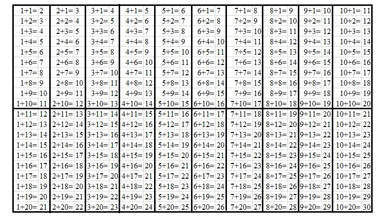 tablica-slozheniya-do-20-1
