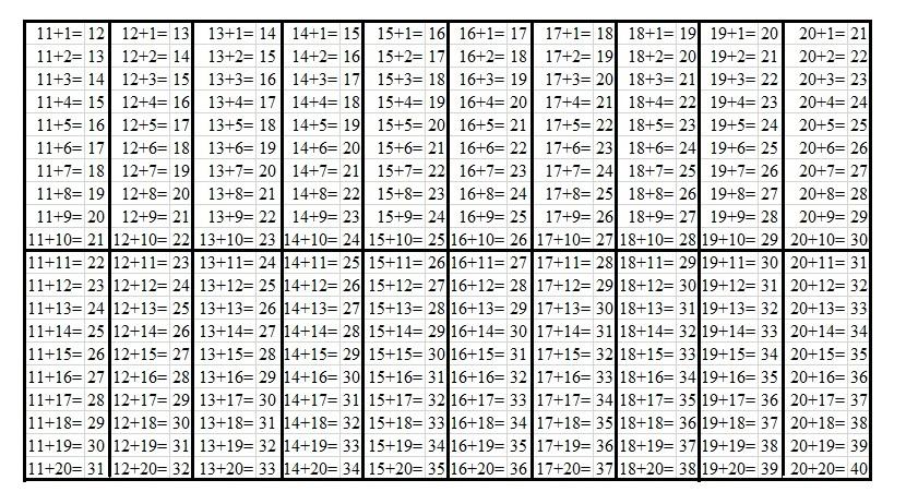tablica-slozheniya-do-20-2