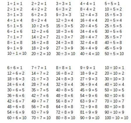 tablica delenia raspechatat