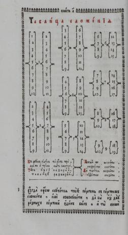 tablica-slozheniya